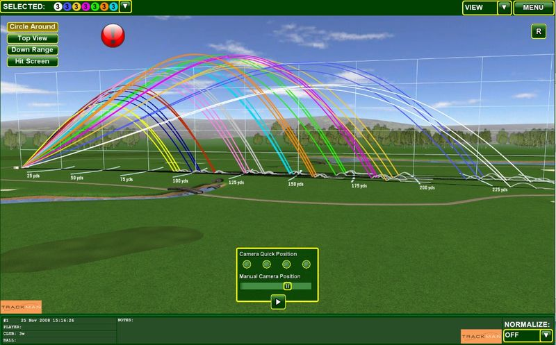 How Far Should You Hit Your Golf Clubs